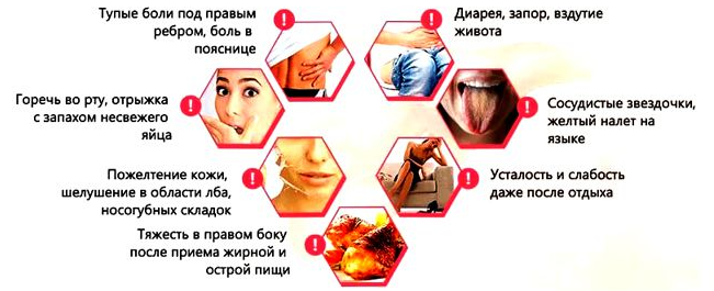 Проверьте, есть ли у Вас хоть один из перечисленных симптомов?